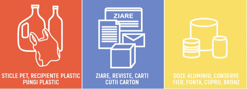 colectare deseuri hartie carton slatina olt