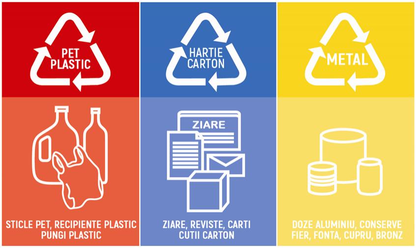 colectare deseuri reciclabile brasov